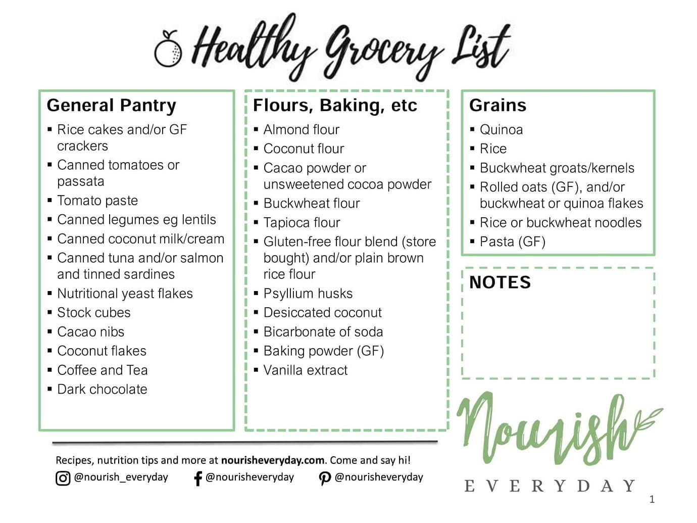 healthy grocery list download nourish every day